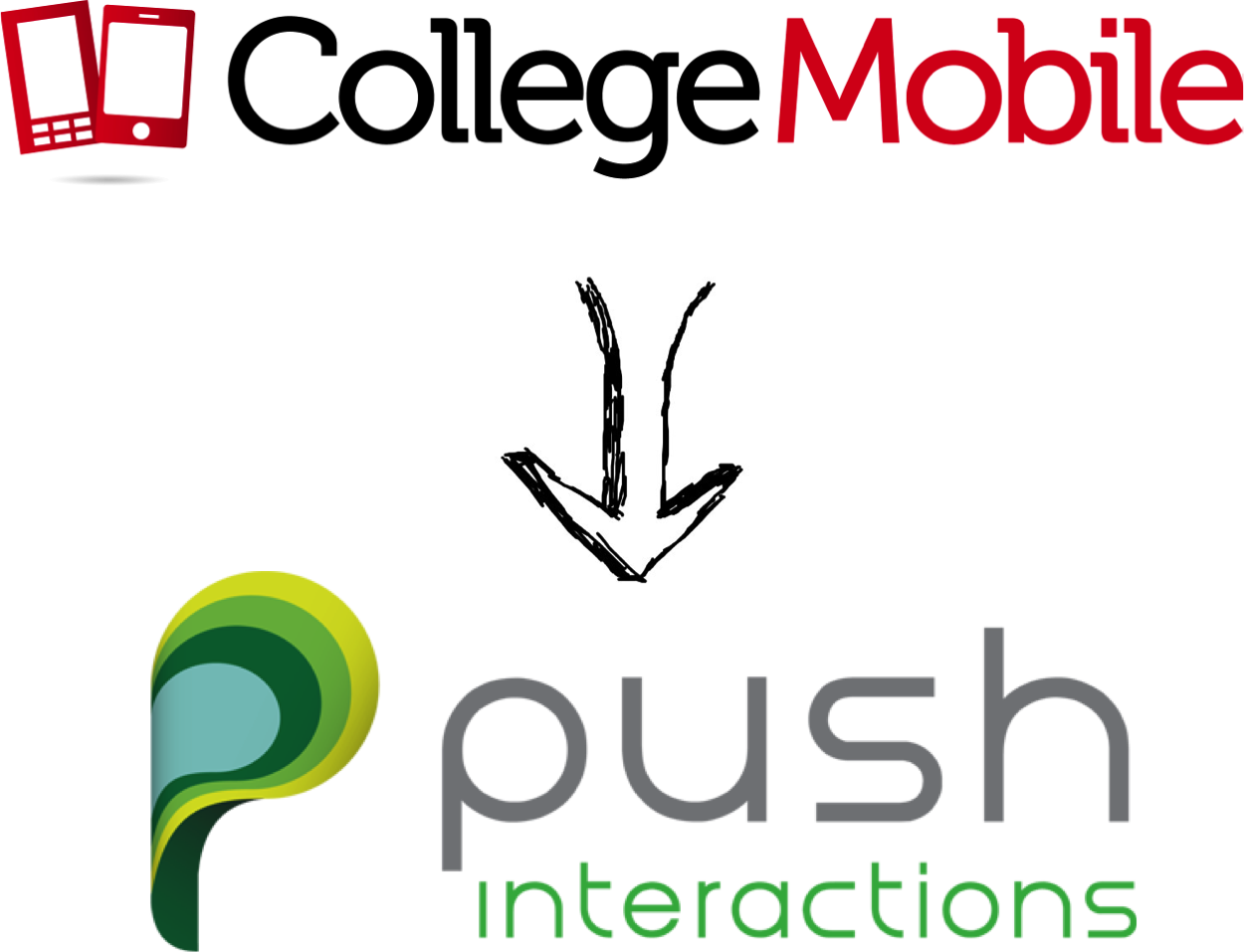 Transitioning from CollegeMobile to Push Interactions - 5 Year Anniversary Celebration