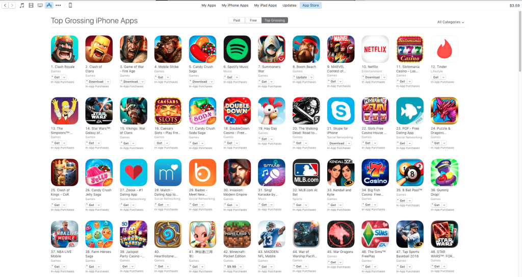 Top Grossing Apps