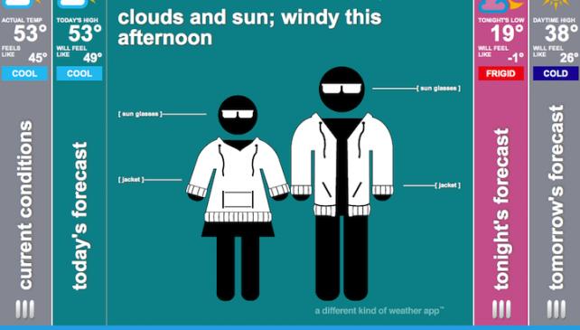 Swackett Weather App