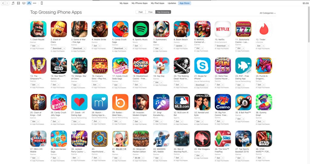 Top Grossing Apps